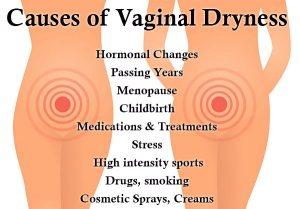 درمان خشکی واژن با نظر متخصص زنان در شیراز